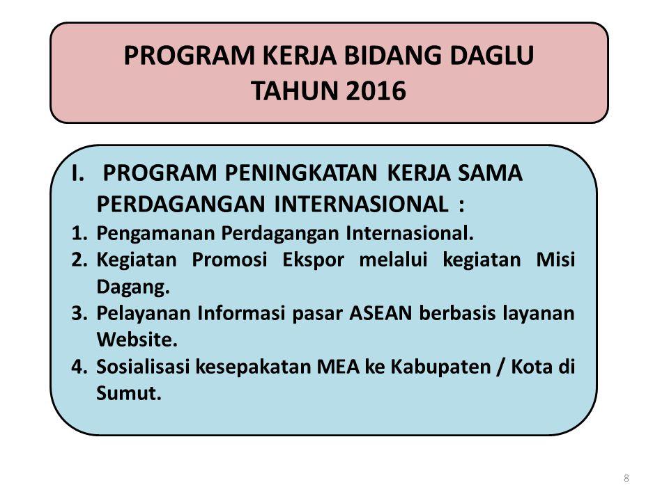 9 PROGRAM KERJA BIDANG DAGLU TAHUN 2016 II.