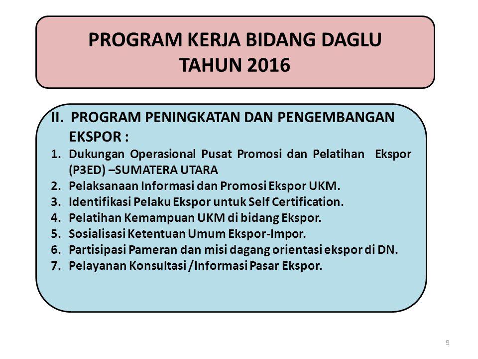 9 PROGRAM KERJA BIDANG DAGLU TAHUN 2016 II. PROGRAM PENINGKATAN DAN PENGEMBANGAN EKSPOR : 1.Dukungan Operasional Pusat Promosi dan Pelatihan Ekspor (P