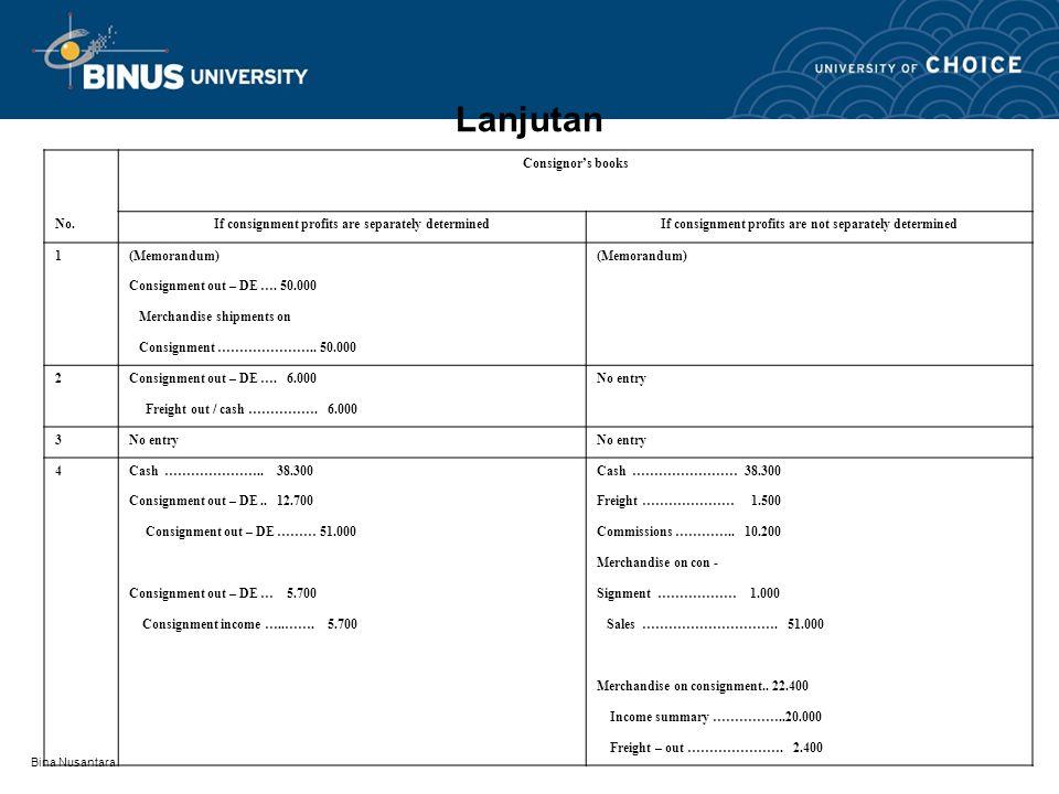 Bina Nusantara Lanjutan Consignor's books No.If consignment profits are separately determinedIf consignment profits are not separately determined 1(Me