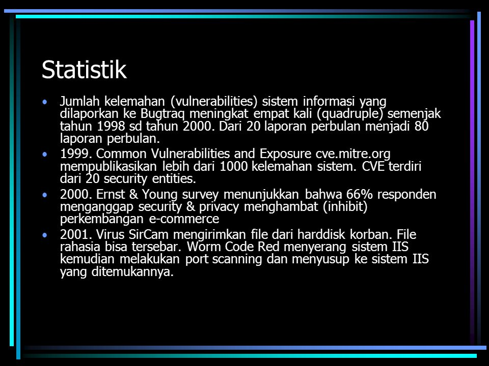 Statistik Jumlah kelemahan (vulnerabilities) sistem informasi yang dilaporkan ke Bugtraq meningkat empat kali (quadruple) semenjak tahun 1998 sd tahun 2000.