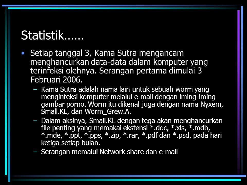 Statistik…… Setiap tanggal 3, Kama Sutra mengancam menghancurkan data-data dalam komputer yang terinfeksi olehnya. Serangan pertama dimulai 3 Februari