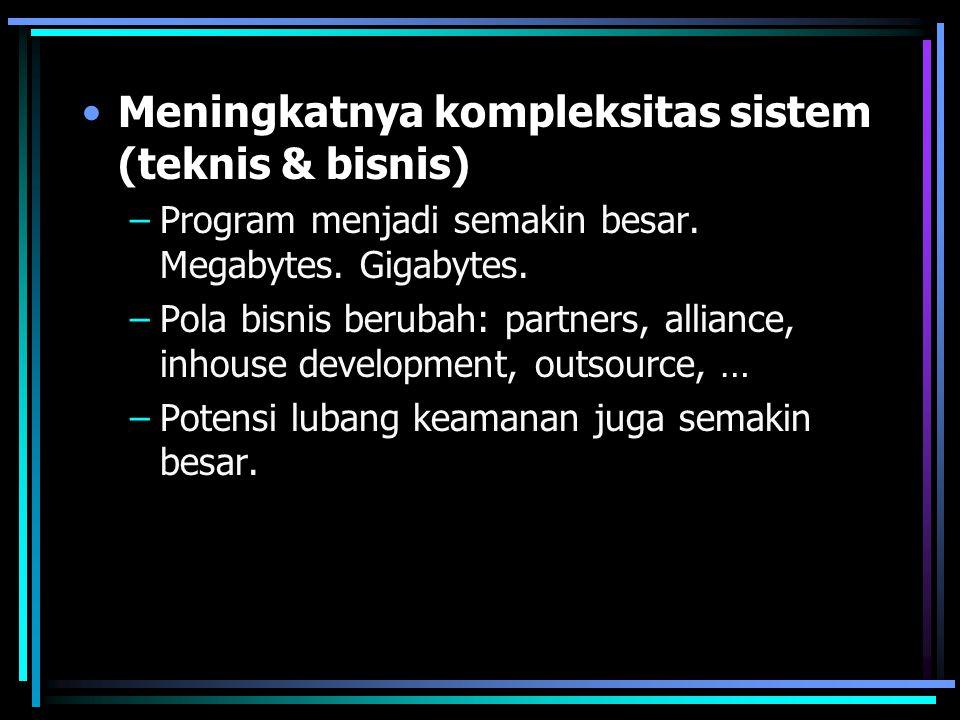 Meningkatnya kompleksitas sistem (teknis & bisnis) –Program menjadi semakin besar. Megabytes. Gigabytes. –Pola bisnis berubah: partners, alliance, inh