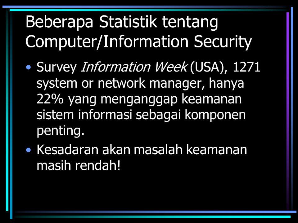 Beberapa Statistik tentang Computer/Information Security Survey Information Week (USA), 1271 system or network manager, hanya 22% yang menganggap keam