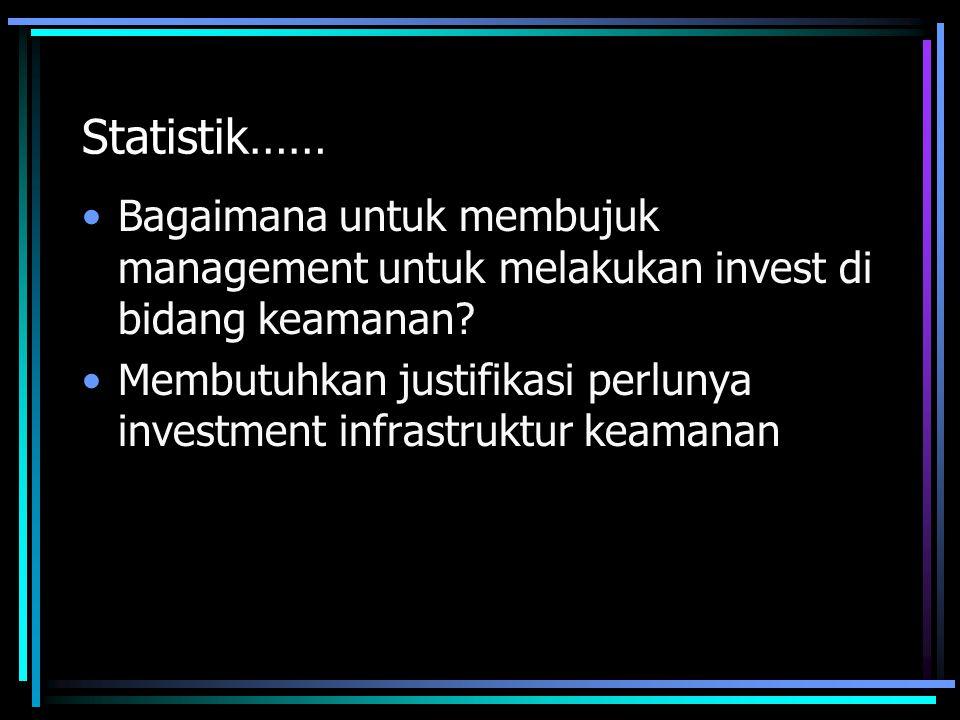 Statistik…… Bagaimana untuk membujuk management untuk melakukan invest di bidang keamanan? Membutuhkan justifikasi perlunya investment infrastruktur k