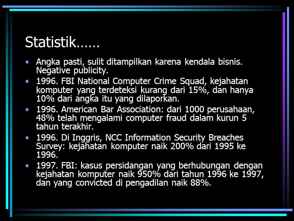 Statistik…… Angka pasti, sulit ditampilkan karena kendala bisnis. Negative publicity. 1996. FBI National Computer Crime Squad, kejahatan komputer yang