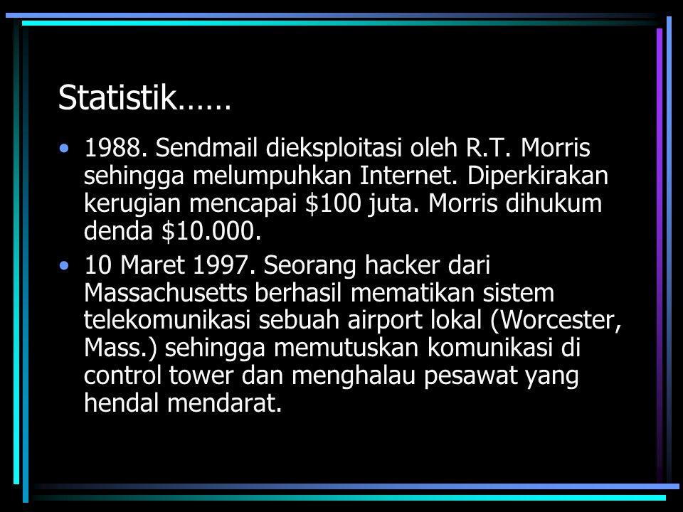 Statistik…… 1988. Sendmail dieksploitasi oleh R.T. Morris sehingga melumpuhkan Internet. Diperkirakan kerugian mencapai $100 juta. Morris dihukum dend