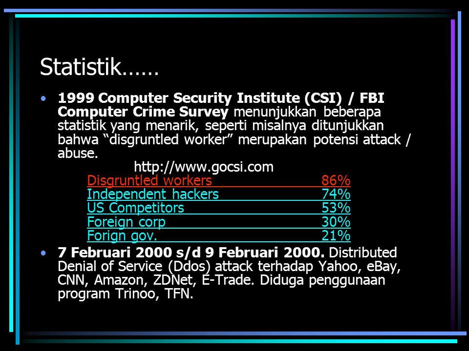 Statistik…… 1999 Computer Security Institute (CSI) / FBI Computer Crime Survey menunjukkan beberapa statistik yang menarik, seperti misalnya ditunjukkan bahwa disgruntled worker merupakan potensi attack / abuse.