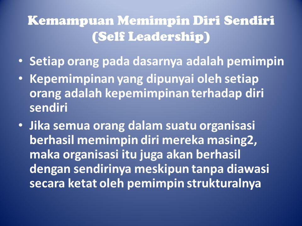 Kemampuan Memimpin Diri Sendiri (Self Leadership) Setiap orang pada dasarnya adalah pemimpin Kepemimpinan yang dipunyai oleh setiap orang adalah kepemimpinan terhadap diri sendiri Jika semua orang dalam suatu organisasi berhasil memimpin diri mereka masing2, maka organisasi itu juga akan berhasil dengan sendirinya meskipun tanpa diawasi secara ketat oleh pemimpin strukturalnya