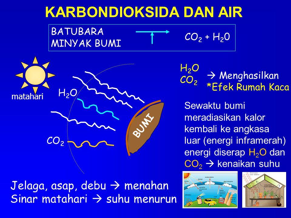 KARBONDIOKSIDA DAN AIR BATUBARA MINYAK BUMI CO 2 + H 2 0 BUMI matahari CO 2 H2OH2O H 2 O CO 2  Menghasilkan *Efek Rumah Kaca Sewaktu bumi meradiasika