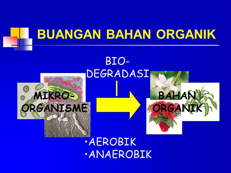BUANGAN BAHAN ORGANIK MIKRO- ORGANISME BIO- DEGRADASI AEROBIK ANAEROBIK BAHAN ORGANIK