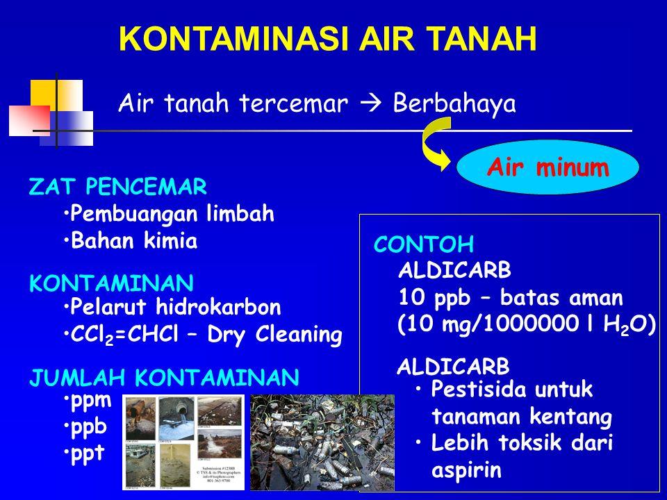 KONTAMINASI AIR TANAH Air tanah tercemar  Berbahaya Air minum ZAT PENCEMAR Pembuangan limbah Bahan kimia KONTAMINAN Pelarut hidrokarbon CCl 2 =CHCl –