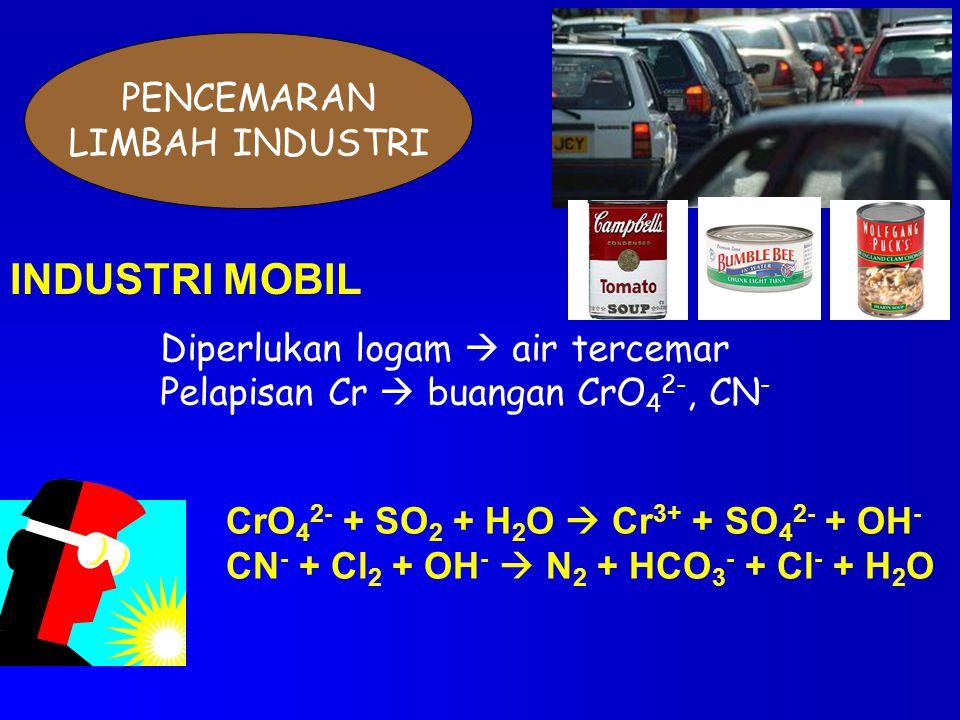 PENCEMARAN LIMBAH INDUSTRI INDUSTRI MOBIL Diperlukan logam  air tercemar Pelapisan Cr  buangan CrO 4 2-, CN - CrO 4 2- + SO 2 + H 2 O  Cr 3+ + SO 4