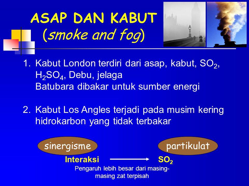 ASAP DAN KABUT (smoke and fog) 1.Kabut London terdiri dari asap, kabut, SO 2, H 2 SO 4, Debu, jelaga Batubara dibakar untuk sumber energi 2.Kabut Los