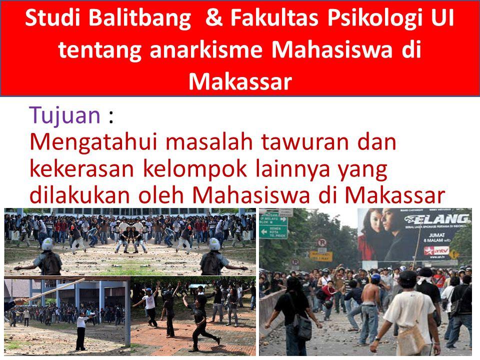 Studi Balitbang & Fakultas Psikologi UI tentang anarkisme Mahasiswa di Makassar Tujuan : Mengatahui masalah tawuran dan kekerasan kelompok lainnya yang dilakukan oleh Mahasiswa di Makassar 3