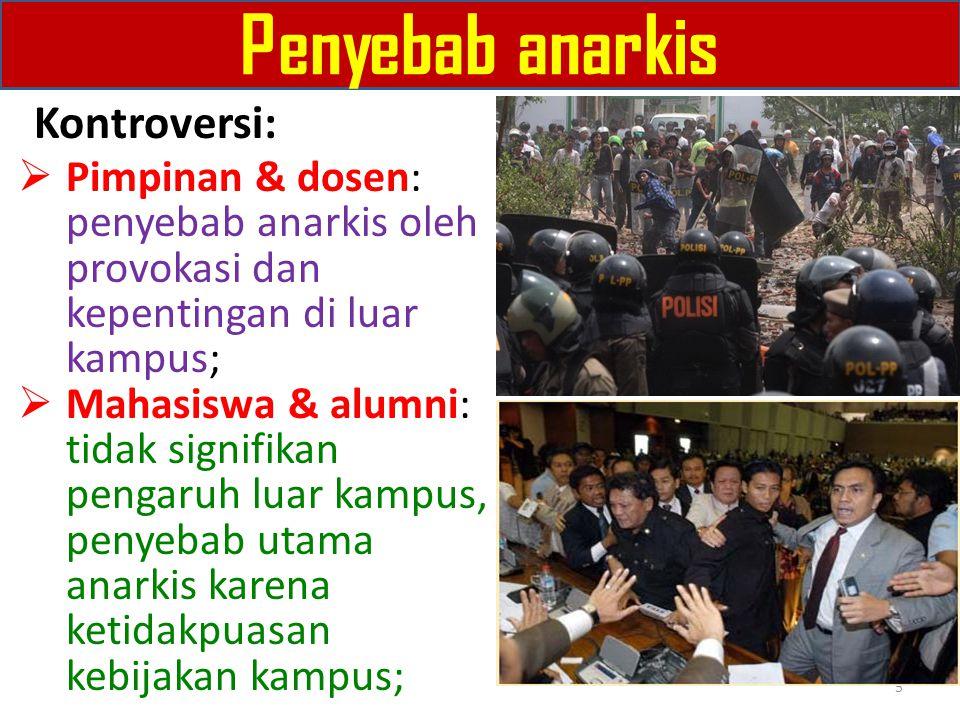 Penyebab anarkis  Pimpinan & dosen: penyebab anarkis oleh provokasi dan kepentingan di luar kampus;  Mahasiswa & alumni: tidak signifikan pengaruh luar kampus, penyebab utama anarkis karena ketidakpuasan kebijakan kampus; Kontroversi: 5