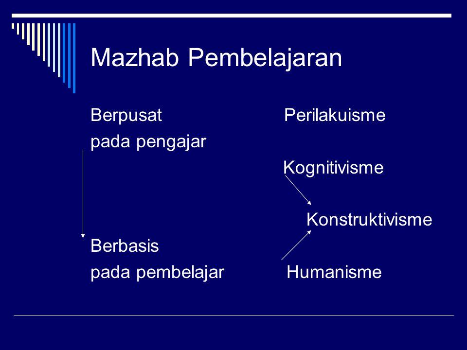 Mazhab Pembelajaran Berpusat Perilakuisme pada pengajar Kognitivisme Konstruktivisme Berbasis pada pembelajar Humanisme