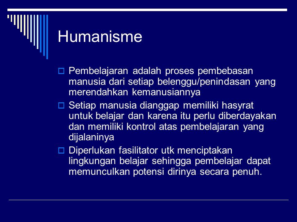 Humanisme  Pembelajaran adalah proses pembebasan manusia dari setiap belenggu/penindasan yang merendahkan kemanusiannya  Setiap manusia dianggap mem