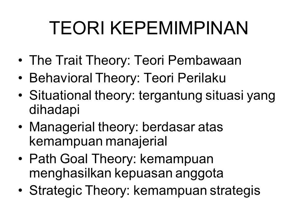 TEORI KEPEMIMPINAN The Trait Theory: Teori Pembawaan Behavioral Theory: Teori Perilaku Situational theory: tergantung situasi yang dihadapi Managerial