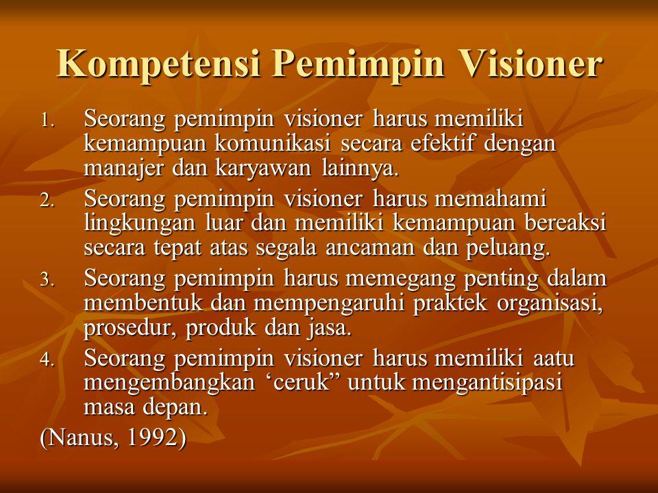 Peran Pemimpin Visioner 1. Penentu arah 2. Agen perubahan 3. Juru bicara 4. Pelatih (Nanus, 1992)