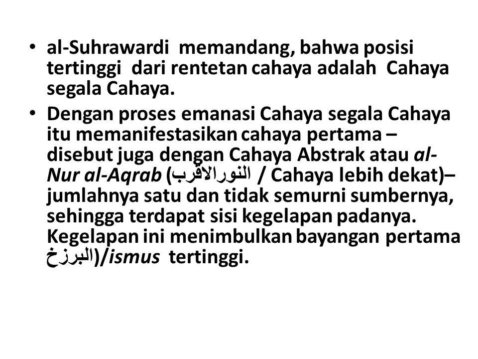 al-Suhrawardi memandang, bahwa posisi tertinggi dari rentetan cahaya adalah Cahaya segala Cahaya. Dengan proses emanasi Cahaya segala Cahaya itu meman