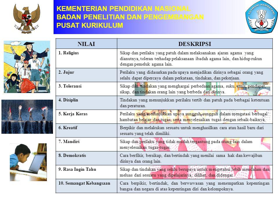 KEMENTERIAN PENDIDIKAN NASIONAL BADAN PENELITIAN DAN PENGEMBANGAN PUSAT KURIKULUM NILAIDESKRIPSI 1. ReligiusSikap dan perilaku yang patuh dalam melaks