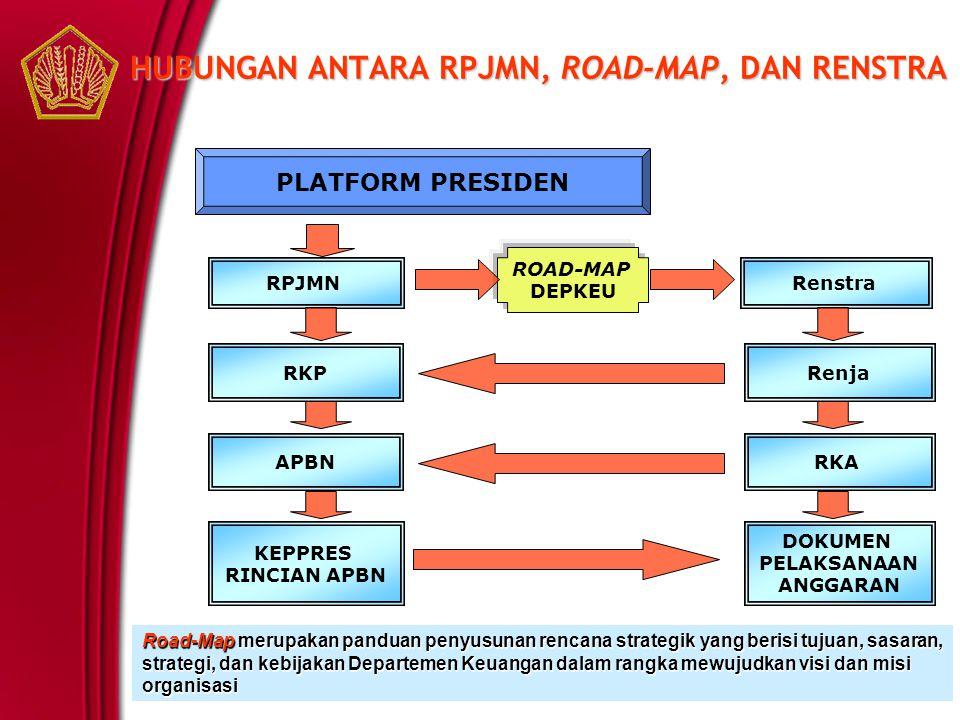 Visi Ekonomi Kabinet Indonesia Bersatu P erekonomian yang mampu menyediakan Kesempatan kerja dan penghidupan yang layak Dengan pondasi bagi pembangunan yang berkelanjutan Sasaran Program Ekonomi Nasional (2005 – 2009) - Pertumbuhan Ekonomi sebesar 7,6 % pada 2009 - Mengurangi angka pengangguran terbuka ke 5,1 % di 2009 dari 10,1 % di 2003 - Menurunkan angka kemiskinan ke 8,2 % di 2009 dari 17,4 % di 2003 - Peningkatan daya saing ekonomi nasional & pengurangan biaya transaksi - Peningkatan investasi khususnya untuk infrastruktur Misi Kabinet Indonesia Bersatu Mewujudkan Indonesia yang aman dan damai Mewujudkan Indonesia yang adil dan demokratis Mewujudkan Indonesia yang sejahtera PENJABARAN PLATFORM PRESIDEN