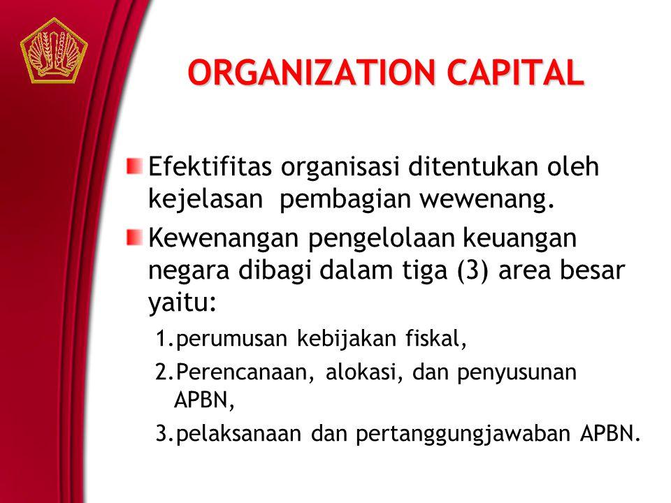 ORGANIZATION CAPITAL Efektifitas organisasi ditentukan oleh kejelasan pembagian wewenang. Kewenangan pengelolaan keuangan negara dibagi dalam tiga (3)