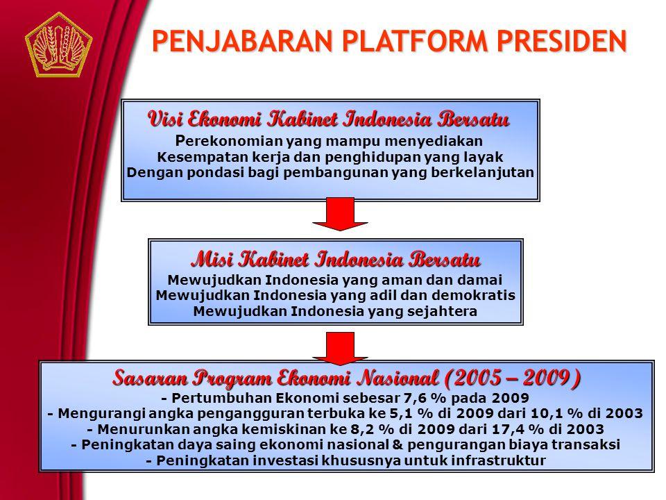 Visi Ekonomi Kabinet Indonesia Bersatu P erekonomian yang mampu menyediakan Kesempatan kerja dan penghidupan yang layak Dengan pondasi bagi pembanguna