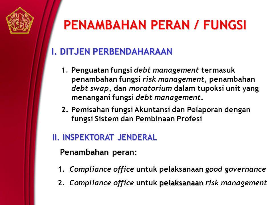 1.Penguatan fungsi debt management termasuk penambahan fungsi risk management, penambahan debt swap, dan moratorium dalam tupoksi unit yang menangani