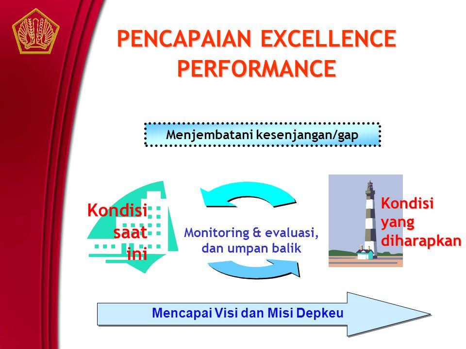 Menjembatani kesenjangan/gap Monitoring & evaluasi, dan umpan balik Kondisi saat ini Mencapai Visi dan Misi Depkeu PENCAPAIAN EXCELLENCE PERFORMANCE K