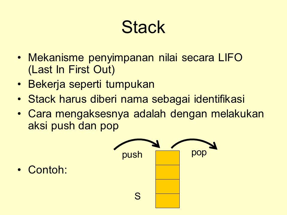 Stack Mekanisme penyimpanan nilai secara LIFO (Last In First Out) Bekerja seperti tumpukan Stack harus diberi nama sebagai identifikasi Cara mengaksesnya adalah dengan melakukan aksi push dan pop Contoh: S push pop