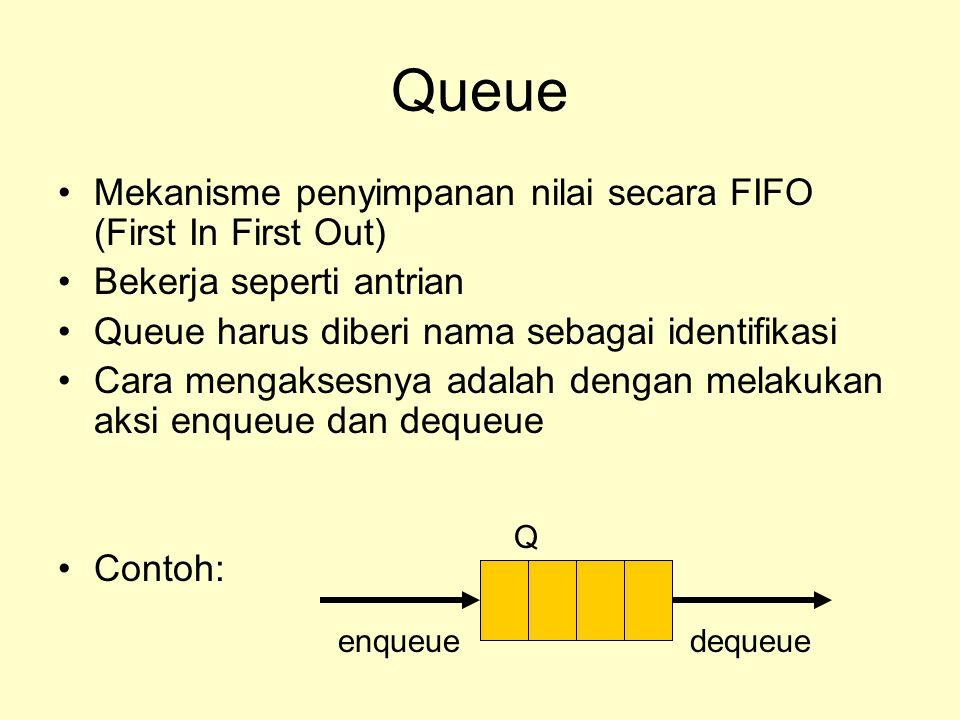 Queue Mekanisme penyimpanan nilai secara FIFO (First In First Out) Bekerja seperti antrian Queue harus diberi nama sebagai identifikasi Cara mengaksesnya adalah dengan melakukan aksi enqueue dan dequeue Contoh: Q enqueuedequeue
