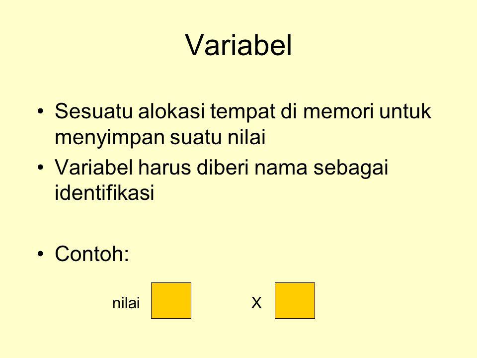 Variabel Sesuatu alokasi tempat di memori untuk menyimpan suatu nilai Variabel harus diberi nama sebagai identifikasi Contoh: nilaiX