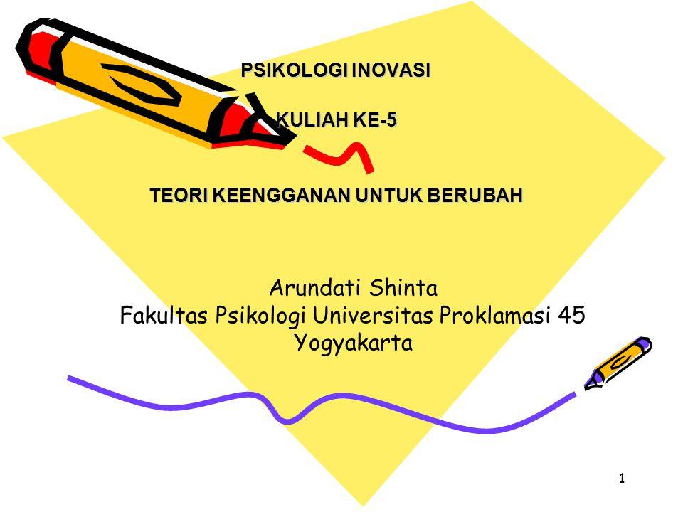 1 PSIKOLOGI INOVASI KULIAH KE-5 TEORI KEENGGANAN UNTUK BERUBAH Arundati Shinta Fakultas Psikologi Universitas Proklamasi 45 Yogyakarta