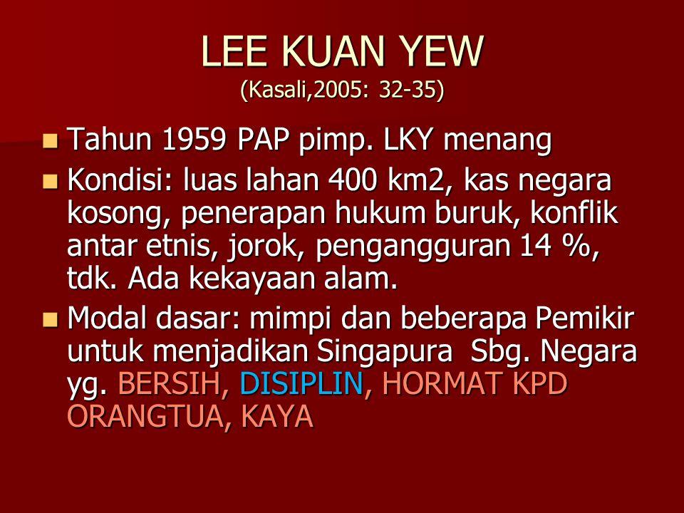 LEE KUAN YEW (Kasali,2005: 32-35) Tahun 1959 PAP pimp.