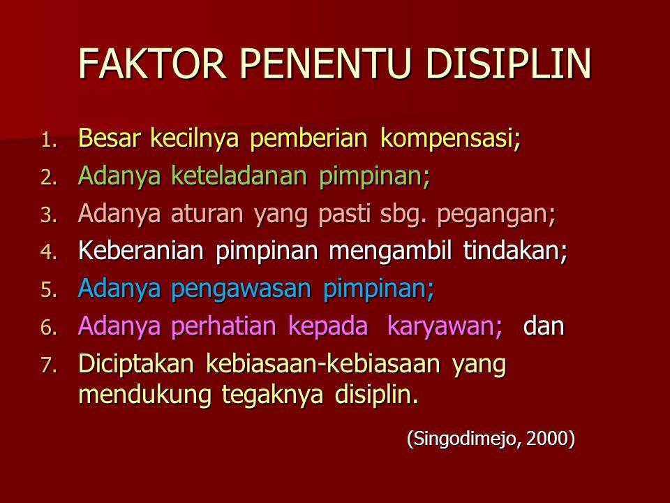 FAKTOR PENENTU DISIPLIN 1. Besar kecilnya pemberian kompensasi; 2.