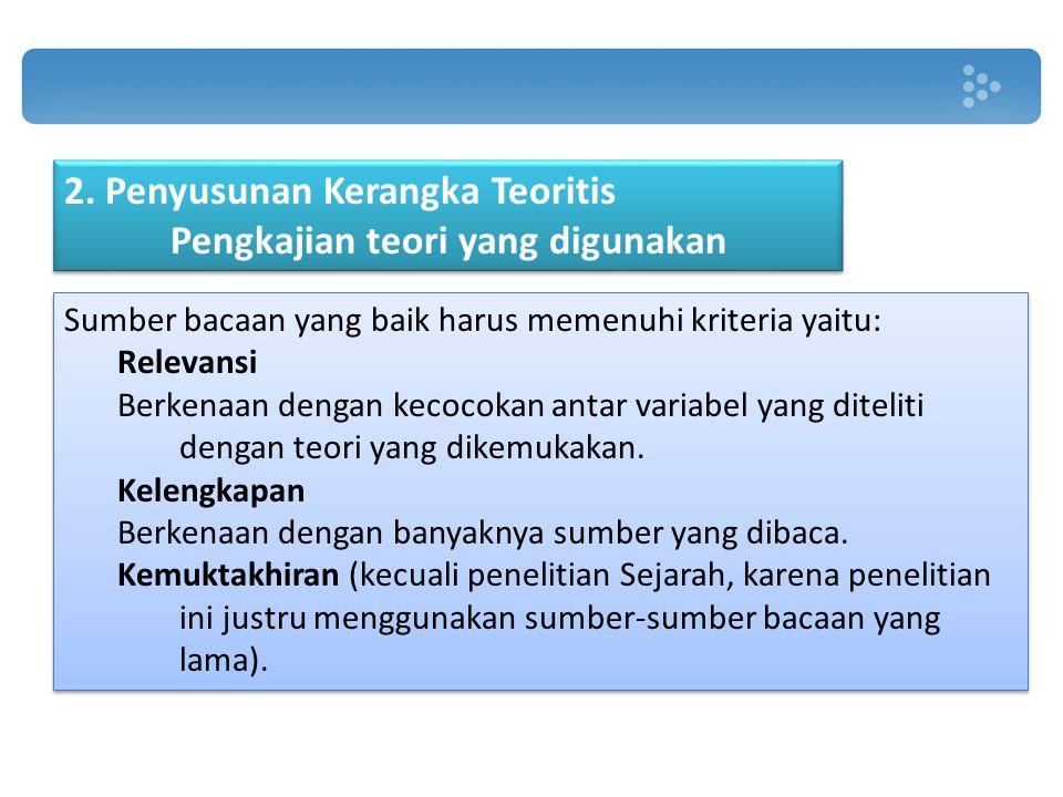 2. Penyusunan Kerangka Teoritis Pengkajian teori yang digunakan 2.