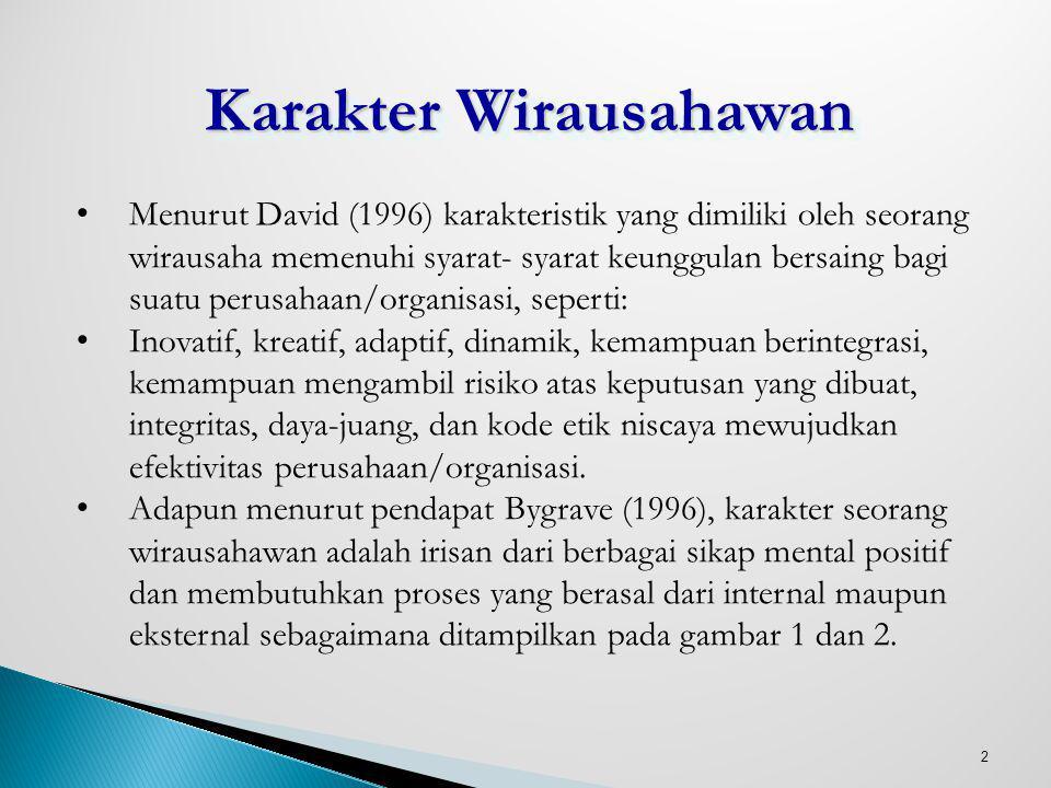 2 Karakter Wirausahawan Menurut David (1996) karakteristik yang dimiliki oleh seorang wirausaha memenuhi syarat- syarat keunggulan bersaing bagi suatu
