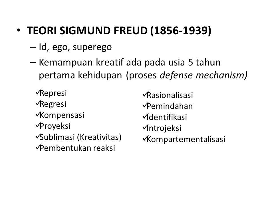 TEORI SIGMUND FREUD (1856-1939) – Id, ego, superego – Kemampuan kreatif ada pada usia 5 tahun pertama kehidupan (proses defense mechanism) Rasionalisa