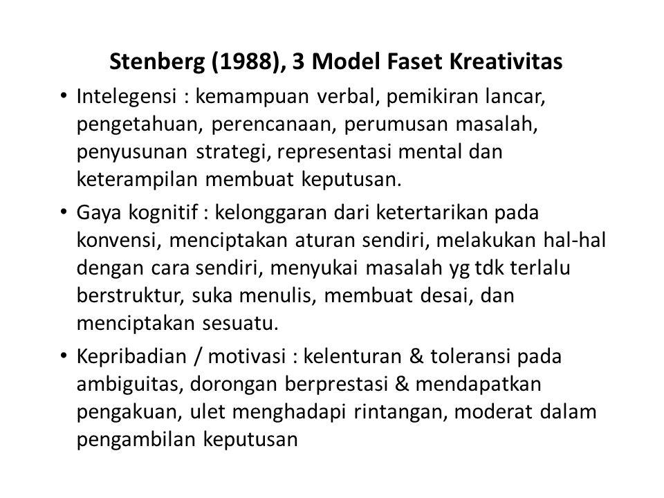 Stenberg (1988), 3 Model Faset Kreativitas Intelegensi : kemampuan verbal, pemikiran lancar, pengetahuan, perencanaan, perumusan masalah, penyusunan s