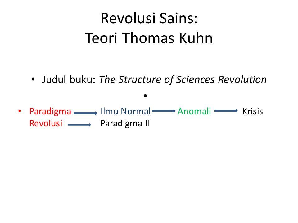 Revolusi Sains: Teori Thomas Kuhn Judul buku: The Structure of Sciences Revolution Paradigma Ilmu Normal Anomali Krisis Revolusi Paradigma II