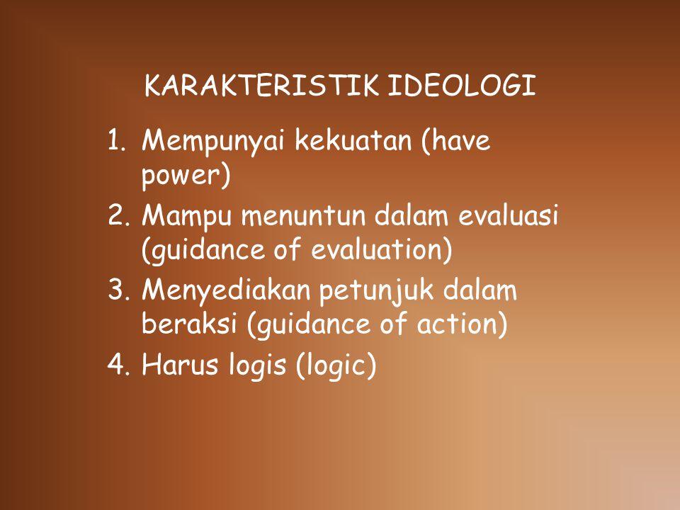 KARAKTERISTIK IDEOLOGI 1.Mempunyai kekuatan (have power)  2.Mampu menuntun dalam evaluasi (guidance of evaluation)  3.Menyediakan petunjuk dalam beraksi (guidance of action)  4.Harus logis (logic)