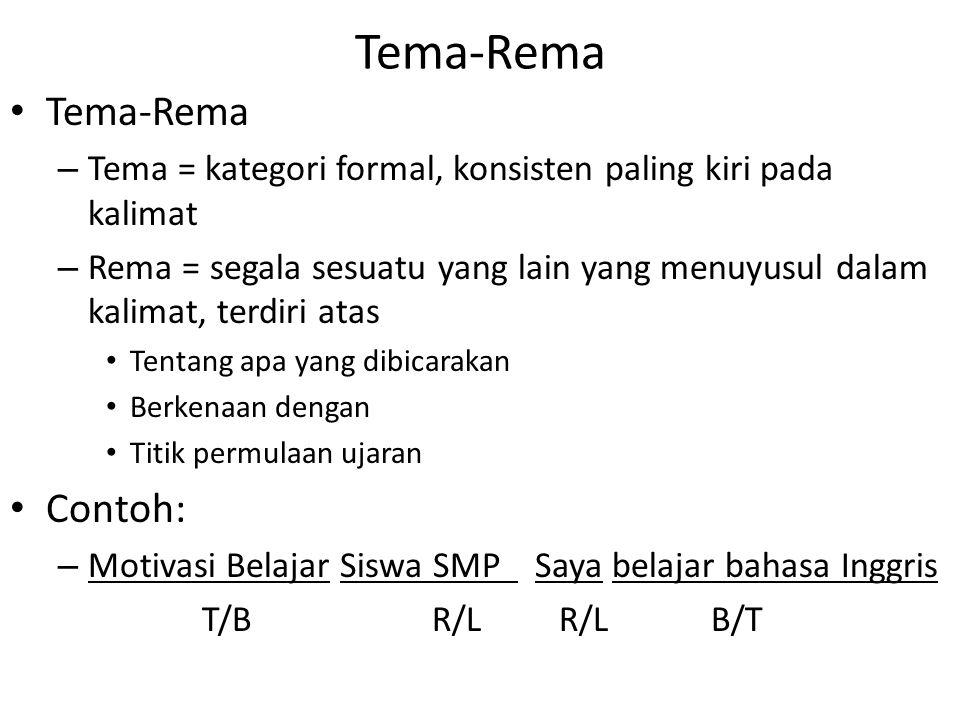 Tema-Rema – Tema = kategori formal, konsisten paling kiri pada kalimat – Rema = segala sesuatu yang lain yang menuyusul dalam kalimat, terdiri atas Te