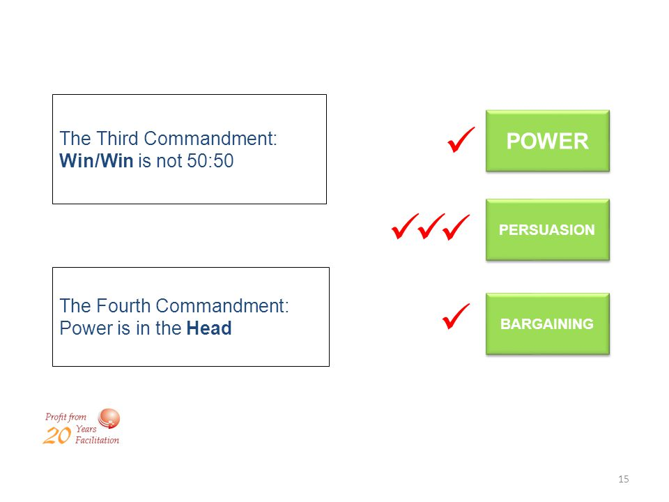 15 The Third Commandment: Win/Win is not 50:50 The Fourth Commandment: Power is in the Head POWER PERSUASION BARGAINING