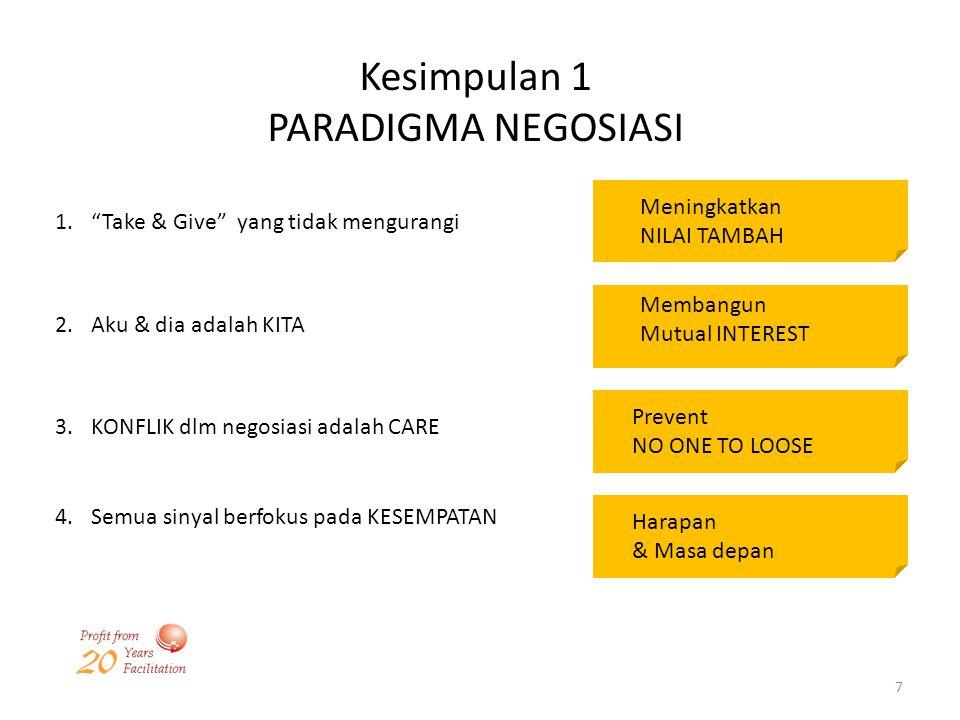 """7 Kesimpulan 1 PARADIGMA NEGOSIASI 1.""""Take & Give"""" yang tidak mengurangi 2.Aku & dia adalah KITA 3.KONFLIK dlm negosiasi adalah CARE 4.Semua sinyal be"""
