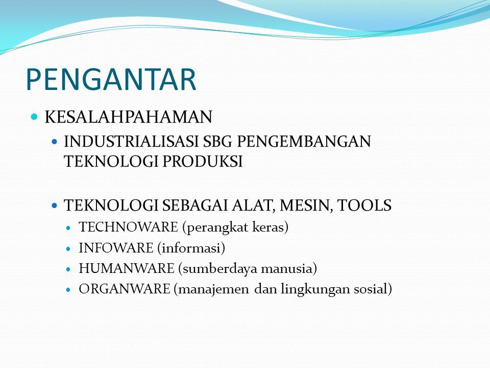 PENGANTAR KESALAHPAHAMAN INDUSTRIALISASI SBG PENGEMBANGAN TEKNOLOGI PRODUKSI TEKNOLOGI SEBAGAI ALAT, MESIN, TOOLS TECHNOWARE (perangkat keras) INFOWARE (informasi) HUMANWARE (sumberdaya manusia) ORGANWARE (manajemen dan lingkungan sosial)