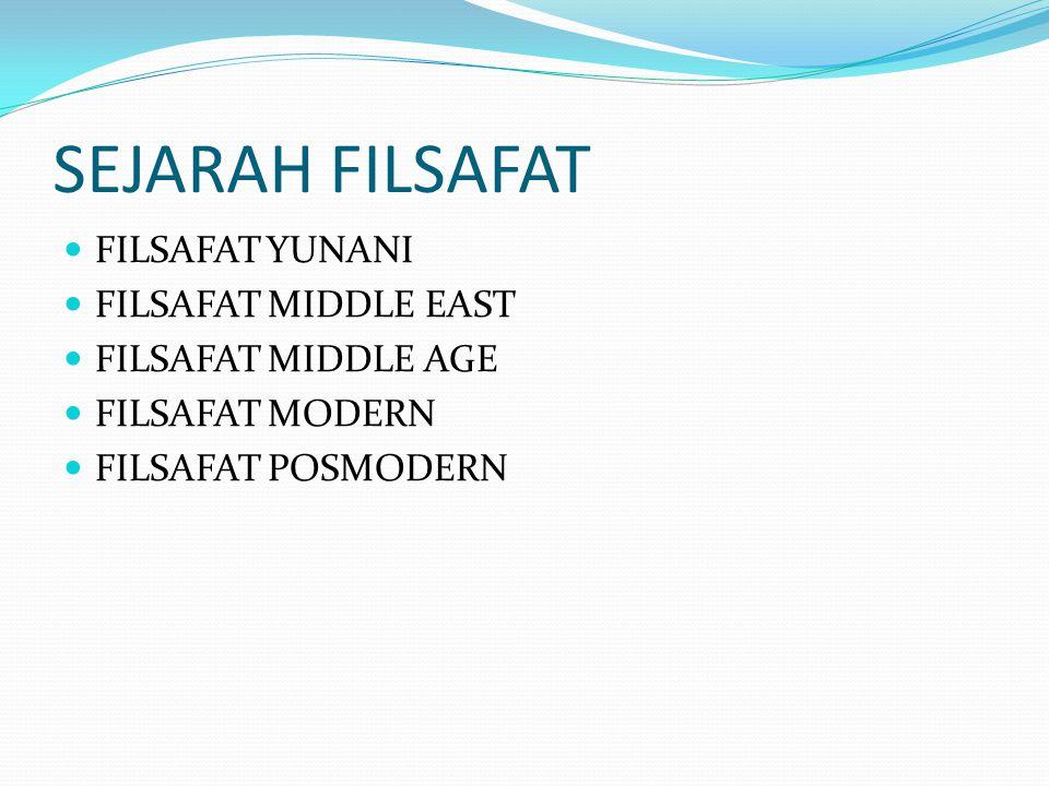 SEJARAH FILSAFAT FILSAFAT YUNANI FILSAFAT MIDDLE EAST FILSAFAT MIDDLE AGE FILSAFAT MODERN FILSAFAT POSMODERN