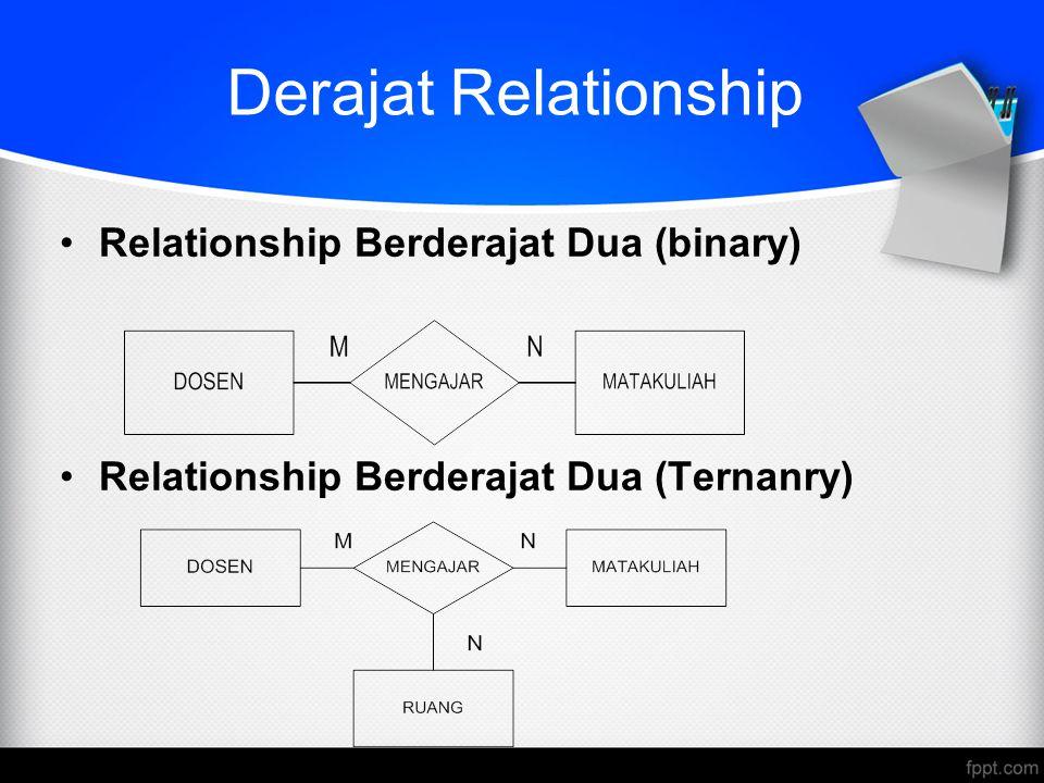 Derajat Relationship Relationship Berderajat Dua (binary) Relationship Berderajat Dua (Ternanry)