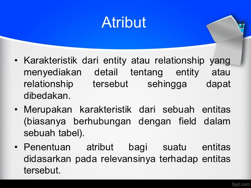 Jenis Atribut Simple dan Composite –Atribut Simple -> tidak bisa dibagi menjadi bagian yg lebih kecil lagi.
