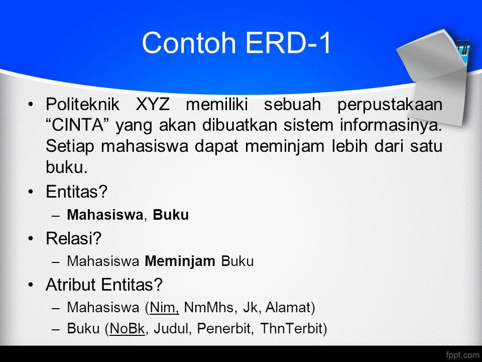 Solusi ERD-1 Mahasiswa Meminjam Buku NIM NmMhs Alamat Jk NoBk Judul ThnTerbit Penerbit